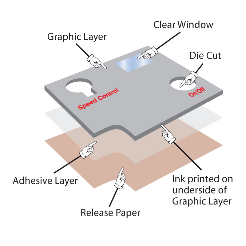 Sub-surface Print Diagram